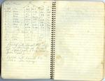 Erath Notebook 07