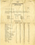 Record of Graduation Letter for Ada Gillett by Gustav Reinhold Schlauch